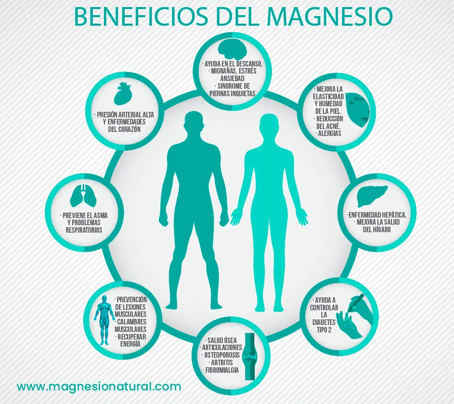 Características y Beneficios del Magnesio Natural. Características y Beneficios del Magnesio Natural. Comprar magnesio. Colágeno con magnesio
